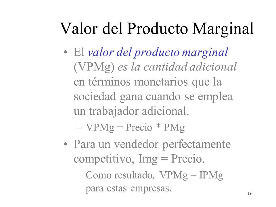 16 El valor del producto marginal (VPMg) es la cantidad adicional en términos monetarios que la sociedad gana cuando se emplea un trabajador adicional