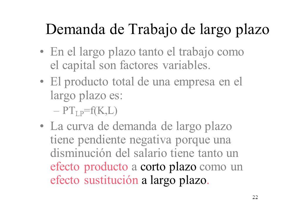 22 En el largo plazo tanto el trabajo como el capital son factores variables. El producto total de una empresa en el largo plazo es: –PT LP =f(K,L) La