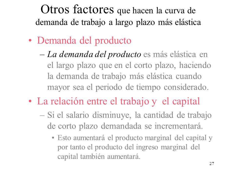 27 Demanda del producto –La demanda del producto es más elástica en el largo plazo que en el corto plazo, haciendo la demanda de trabajo más elástica