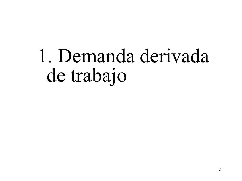 4 La demanda de trabajo es una demanda derivada.
