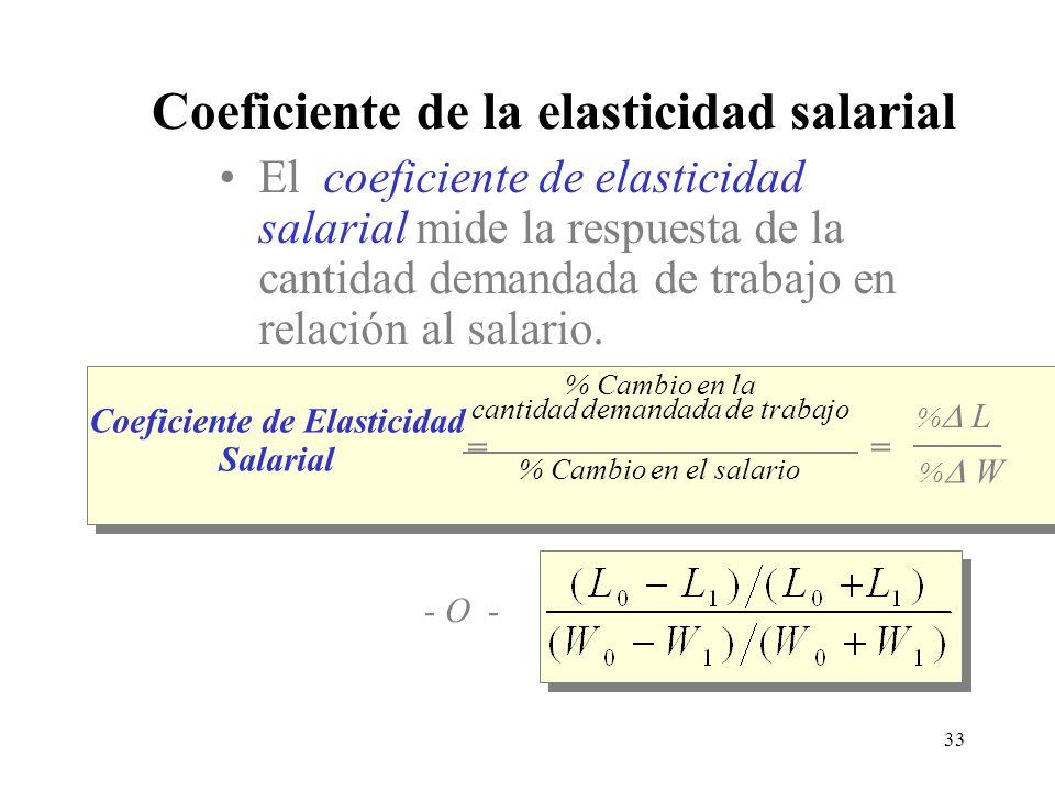 33 El coeficiente de elasticidad salarial mide la respuesta de la cantidad demandada de trabajo en relación al salario. Coeficiente de la elasticidad