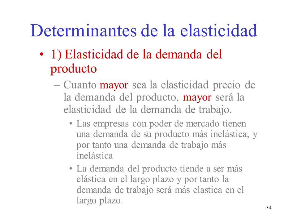 34 1) Elasticidad de la demanda del producto –Cuanto mayor sea la elasticidad precio de la demanda del producto, mayor será la elasticidad de la deman