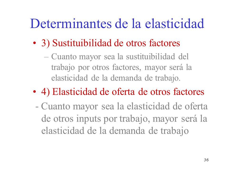 36 3) Sustituibilidad de otros factores –Cuanto mayor sea la sustituibilidad del trabajo por otros factores, mayor será la elasticidad de la demanda d