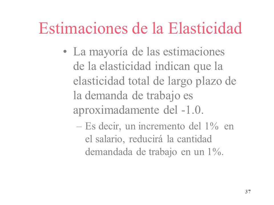 37 La mayoría de las estimaciones de la elasticidad indican que la elasticidad total de largo plazo de la demanda de trabajo es aproximadamente del -1