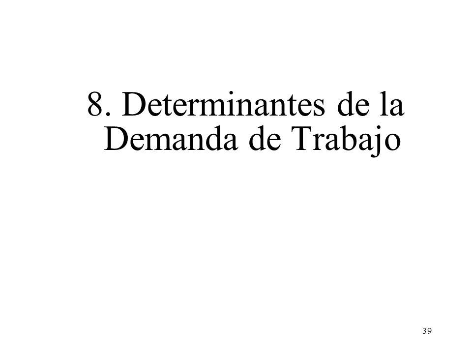 39 8. Determinantes de la Demanda de Trabajo