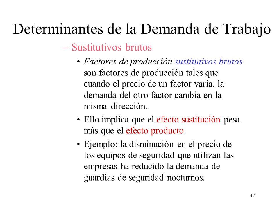 42 –Sustitutivos brutos Factores de producción sustitutivos brutos son factores de producción tales que cuando el precio de un factor varía, la demand