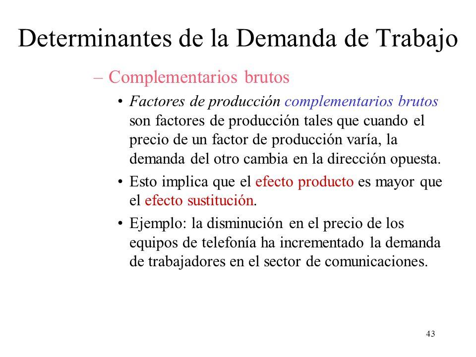 43 –Complementarios brutos Factores de producción complementarios brutos son factores de producción tales que cuando el precio de un factor de producc