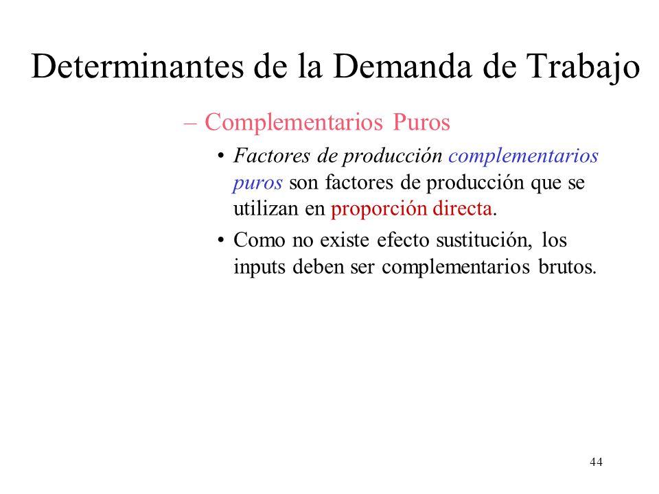 44 –Complementarios Puros Factores de producción complementarios puros son factores de producción que se utilizan en proporción directa. Como no exist