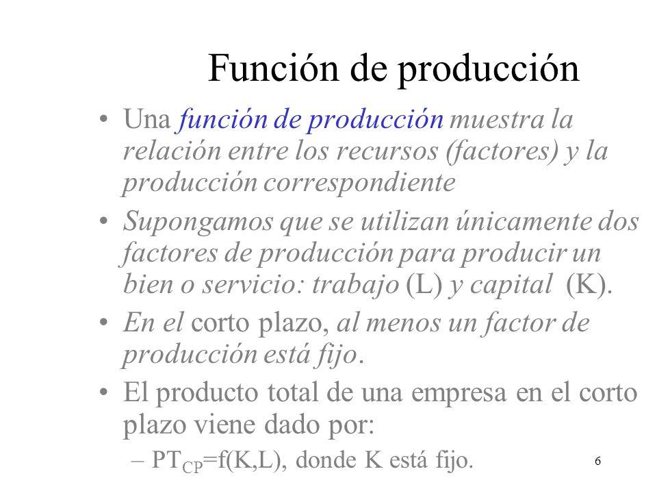 6 Una función de producción muestra la relación entre los recursos (factores) y la producción correspondiente Supongamos que se utilizan únicamente do