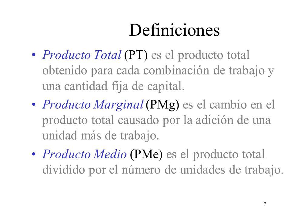 7 Producto Total (PT) es el producto total obtenido para cada combinación de trabajo y una cantidad fija de capital. Producto Marginal (PMg) es el cam