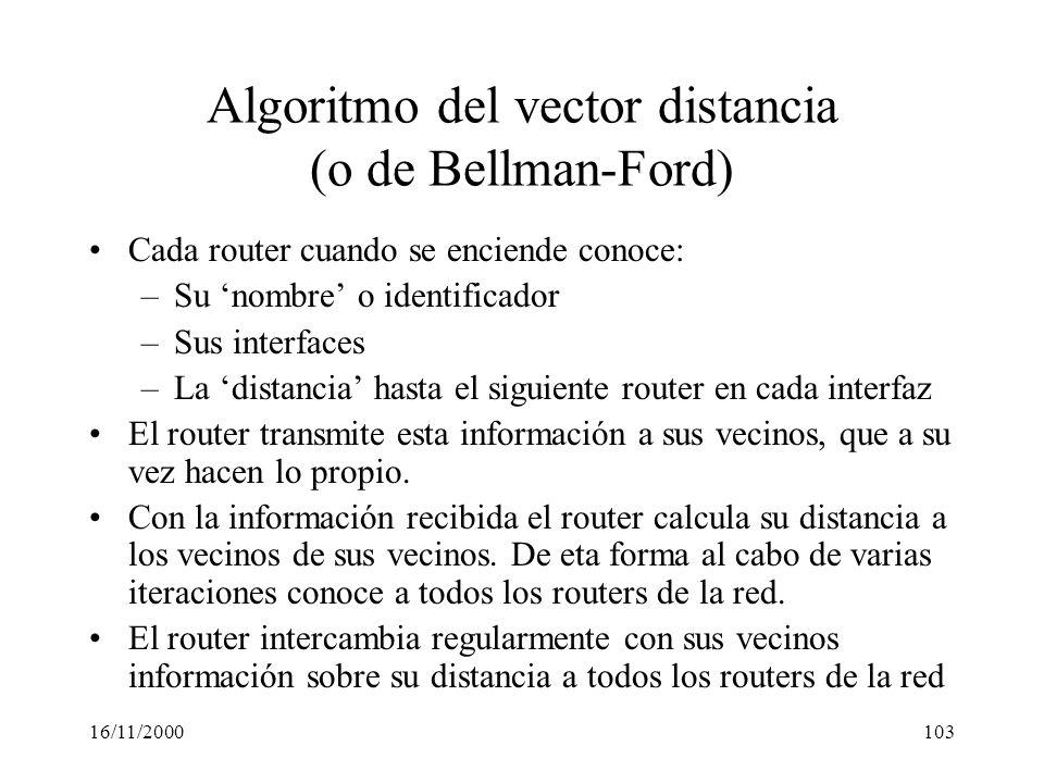 16/11/2000103 Algoritmo del vector distancia (o de Bellman-Ford) Cada router cuando se enciende conoce: –Su nombre o identificador –Sus interfaces –La