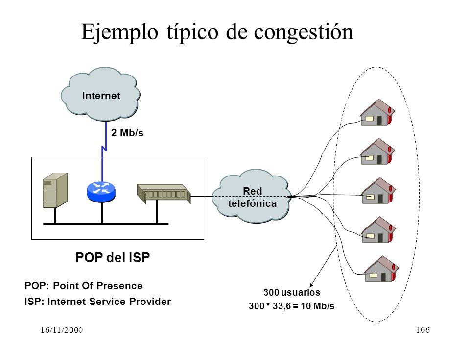 16/11/2000106 Red telefónica Internet Ejemplo típico de congestión POP del ISP 300 usuarios 300 * 33,6 = 10 Mb/s POP: Point Of Presence ISP: Internet