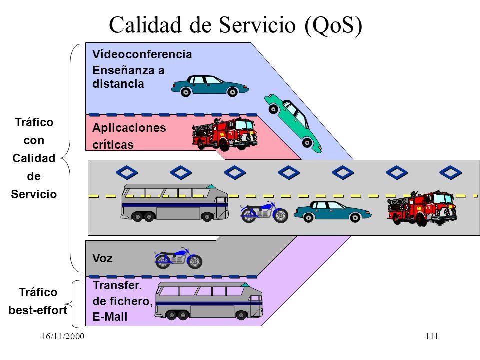16/11/2000111 Calidad de Servicio (QoS) Vídeoconferencia Enseñanza a distancia Aplicaciones críticas Voz Transfer. de fichero, E-Mail Tráfico best-eff