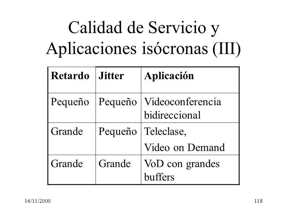 16/11/2000118 Calidad de Servicio y Aplicaciones isócronas (III) RetardoJitterAplicación Pequeño Videoconferencia bidireccional GrandePequeñoTeleclase