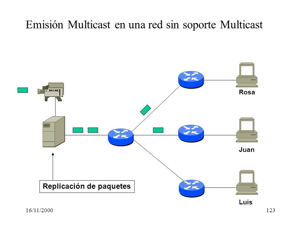 16/11/2000123 Emisión Multicast en una red sin soporte Multicast Replicación de paquetes Rosa Juan Luis