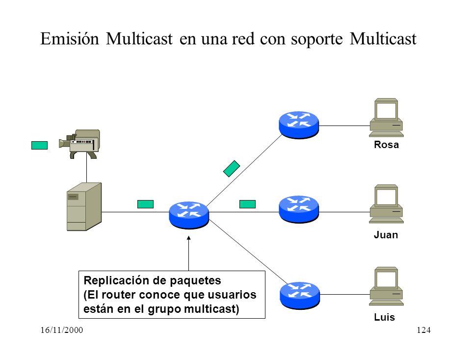16/11/2000124 Emisión Multicast en una red con soporte Multicast Replicación de paquetes (El router conoce que usuarios están en el grupo multicast) R