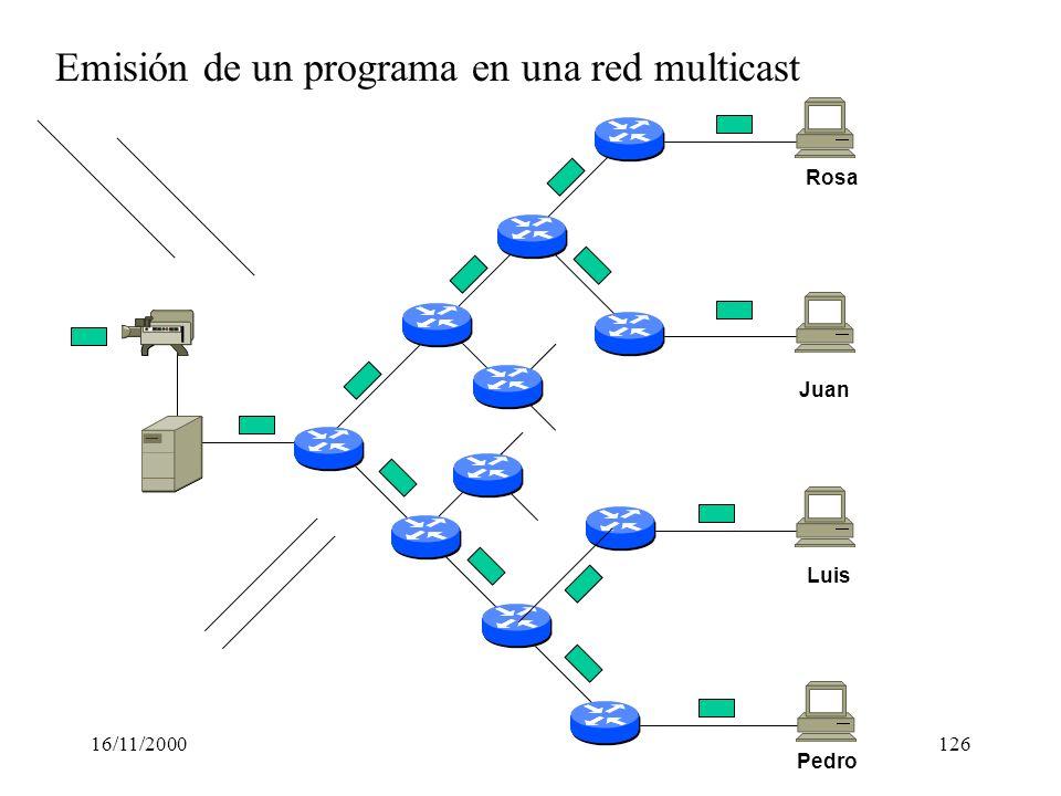 16/11/2000126 Emisión de un programa en una red multicast Rosa Pedro Luis Juan