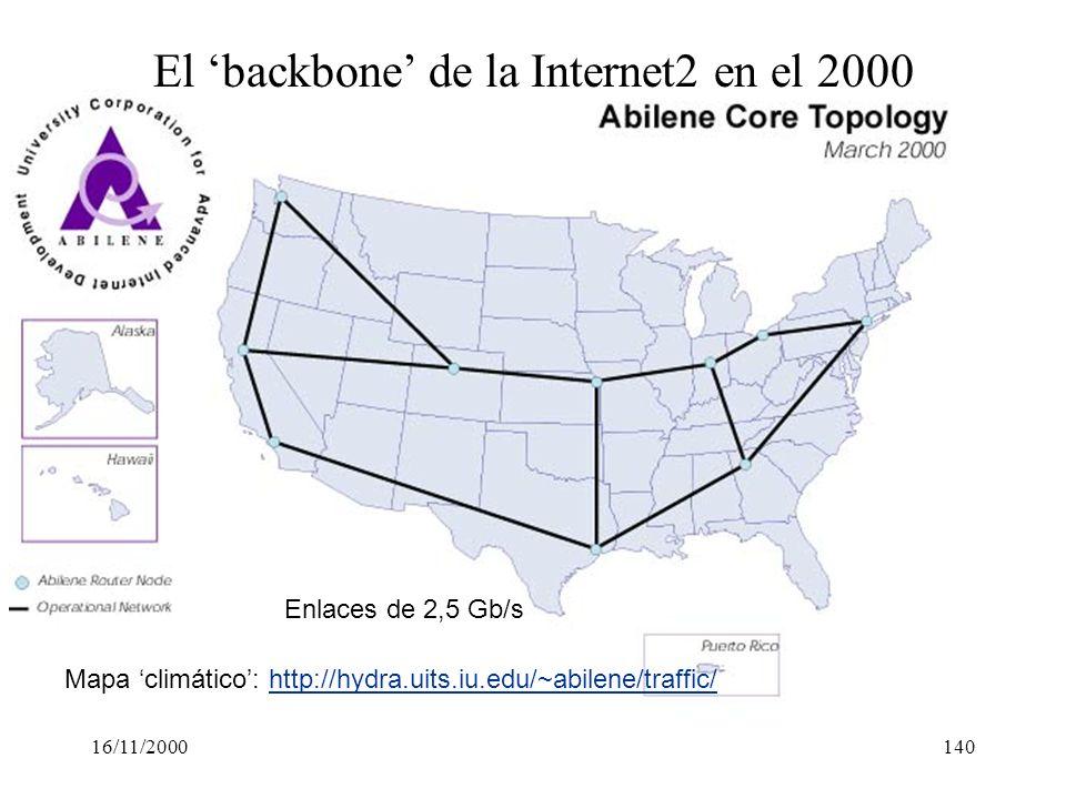 16/11/2000140 El backbone de la Internet2 en el 2000 Mapa climático: http://hydra.uits.iu.edu/~abilene/traffic/http://hydra.uits.iu.edu/~abilene/traff