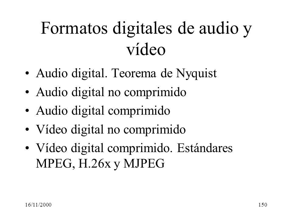 16/11/2000150 Formatos digitales de audio y vídeo Audio digital. Teorema de Nyquist Audio digital no comprimido Audio digital comprimido Vídeo digital