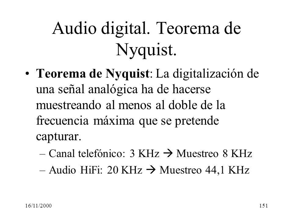 16/11/2000151 Audio digital. Teorema de Nyquist. Teorema de Nyquist: La digitalización de una señal analógica ha de hacerse muestreando al menos al do