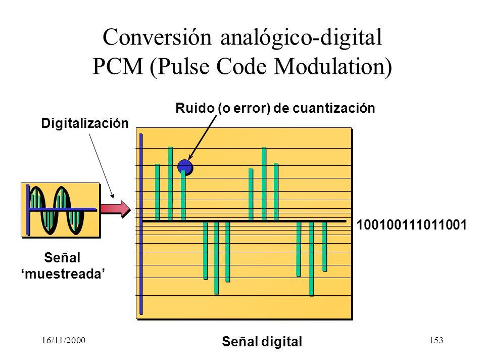 16/11/2000153 Conversión analógico-digital PCM (Pulse Code Modulation) Señal muestreada Señal digital Ruido (o error) de cuantización 100100111011001