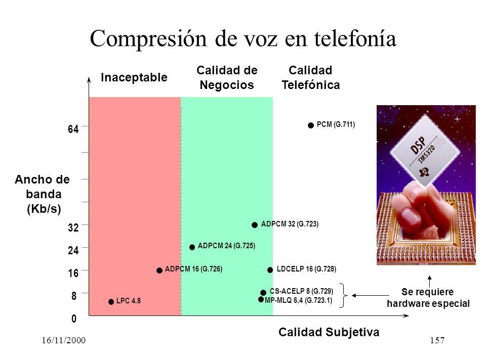 16/11/2000157 Compresión de voz en telefonía Ancho de banda (Kb/s) Calidad Subjetiva Inaceptable Calidad de Negocios Calidad Telefónica 8 16 32 24 64