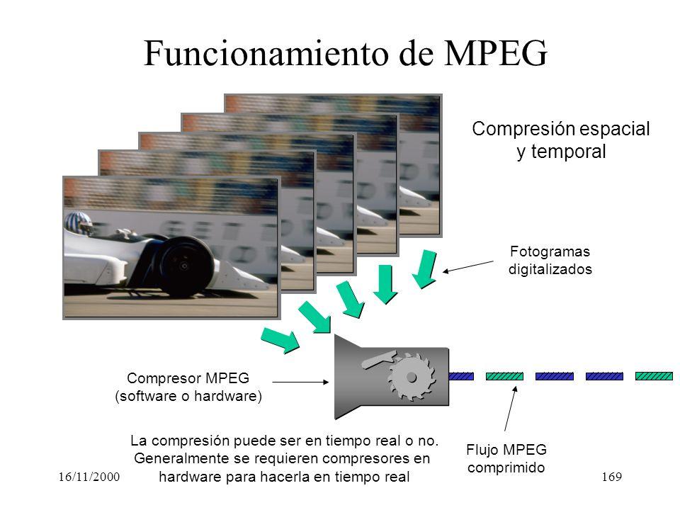 16/11/2000169 Funcionamiento de MPEG Compresión espacial y temporal Fotogramas digitalizados Compresor MPEG (software o hardware) Flujo MPEG comprimid