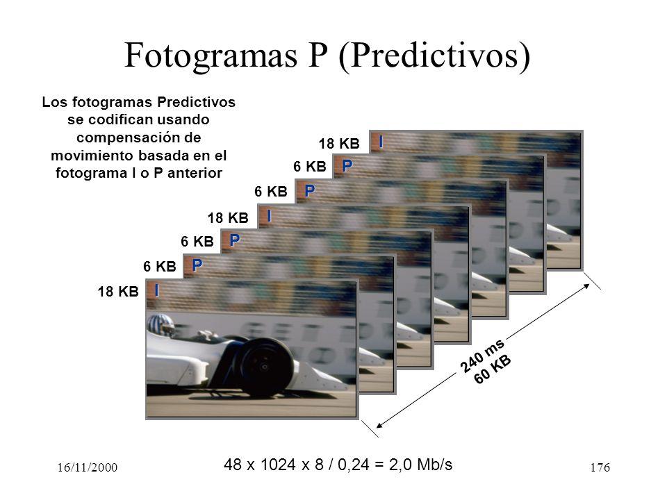 16/11/2000176I Fotogramas P (Predictivos)P P I P P I Los fotogramas Predictivos se codifican usando compensación de movimiento basada en el fotograma