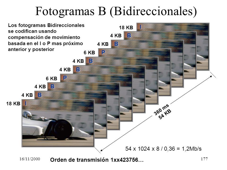 16/11/2000177 Fotogramas B (Bidireccionales)I B B P B B P B B I Orden de transmisión 1xx423756… 18 KB 4 KB 6 KB 4 KB 6 KB 4 KB 18 KB 360 ms 54 KB Los