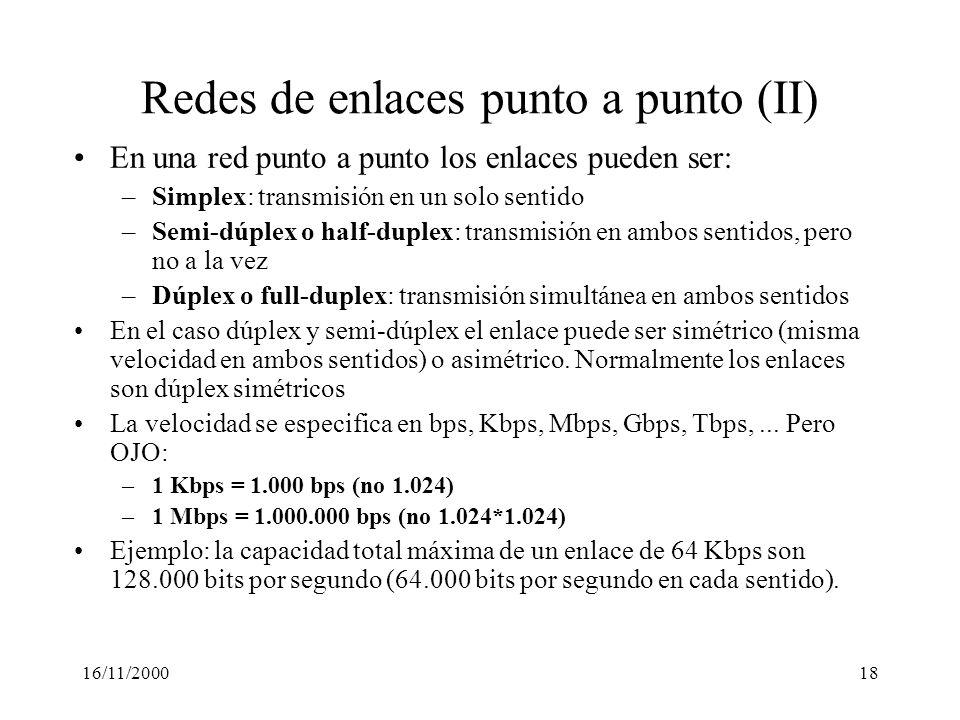 16/11/200018 Redes de enlaces punto a punto (II) En una red punto a punto los enlaces pueden ser: –Simplex: transmisión en un solo sentido –Semi-dúple