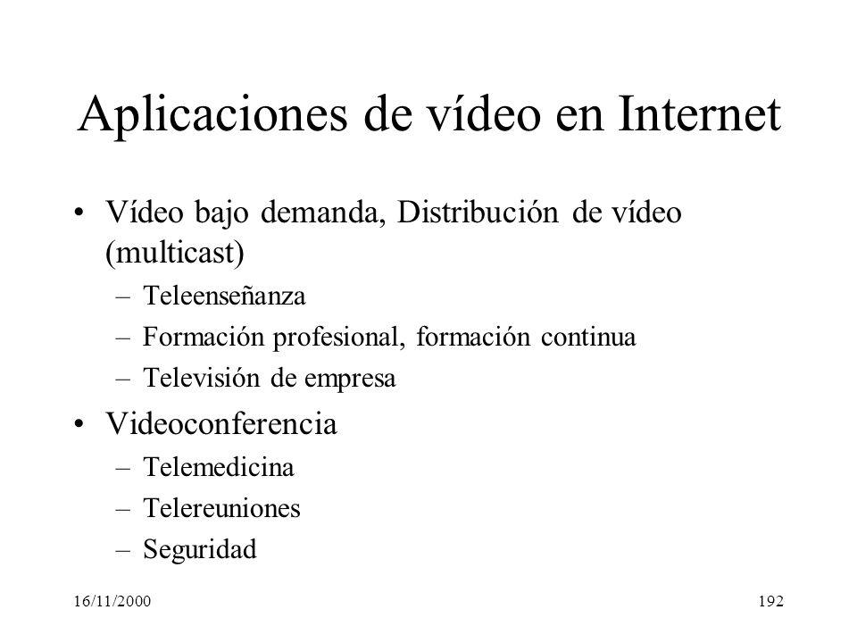 16/11/2000192 Aplicaciones de vídeo en Internet Vídeo bajo demanda, Distribución de vídeo (multicast) –Teleenseñanza –Formación profesional, formación