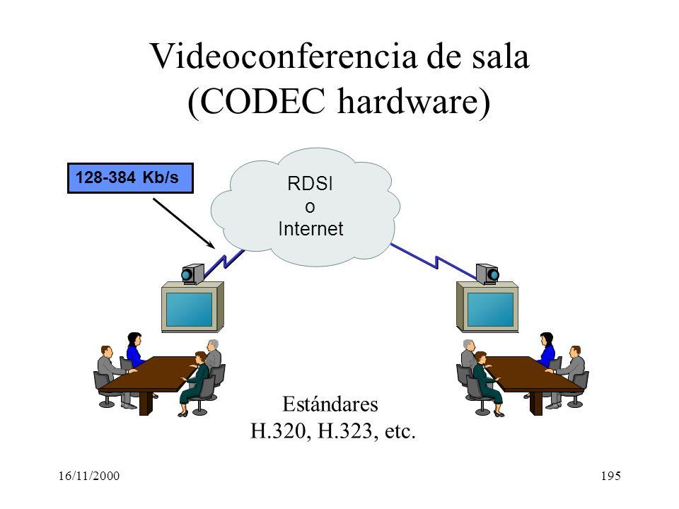 16/11/2000195 Videoconferencia de sala (CODEC hardware) 128-384 Kb/s RDSI o Internet Estándares H.320, H.323, etc.