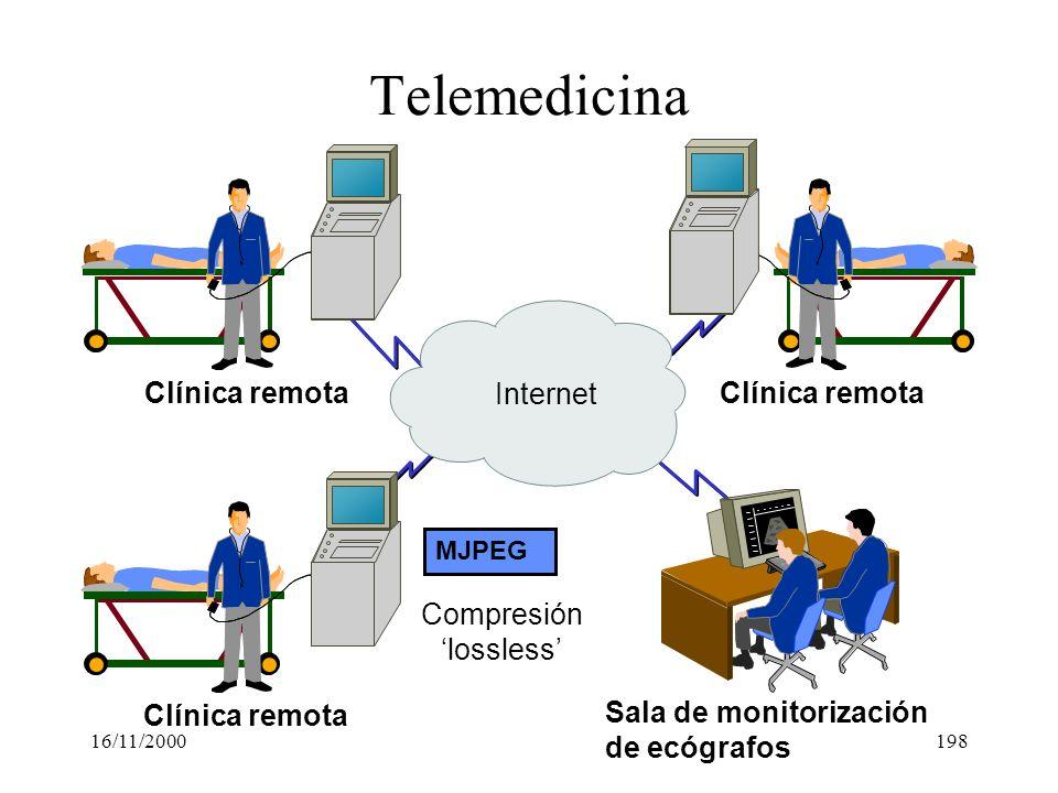 16/11/2000198 Telemedicina Sala de monitorización de ecógrafos Clínica remota MJPEG Internet Compresión lossless