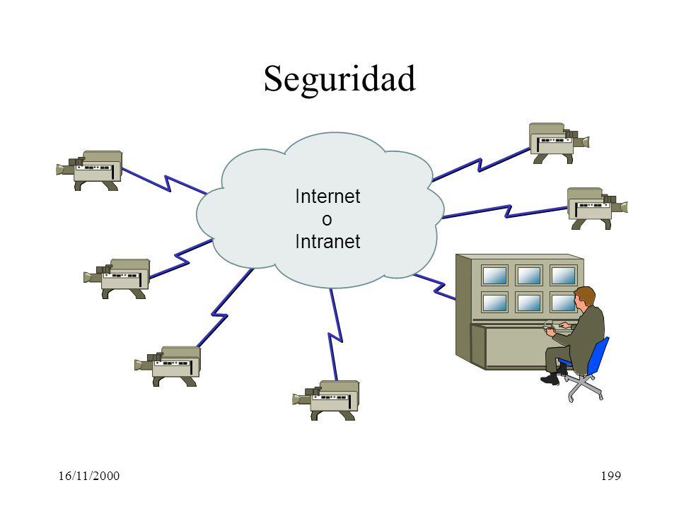16/11/2000199 Seguridad Internet o Intranet
