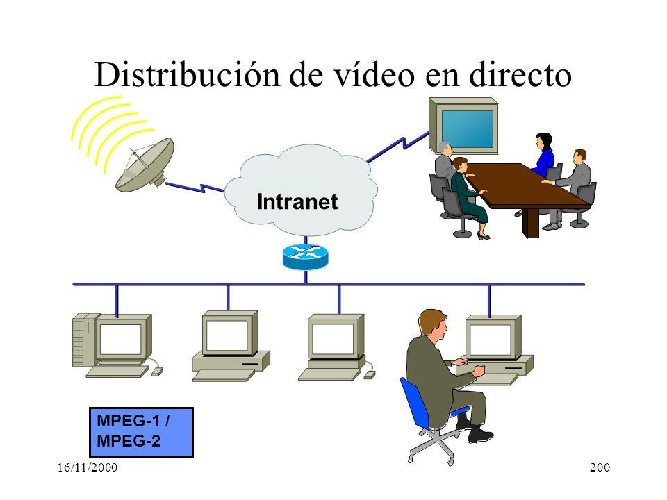 16/11/2000200 Distribución de vídeo en directo Intranet MPEG-1 / MPEG-2