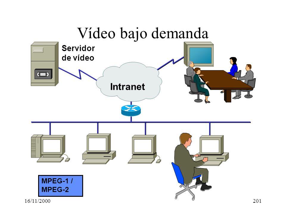 16/11/2000201 Vídeo bajo demanda Servidor de vídeo Intranet MPEG-1 / MPEG-2