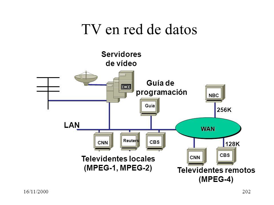 16/11/2000202 TV en red de datos Servidores de vídeo LAN Enterprise WAN Guía de programación Guía CNN Reuters NBC CBS Televidentes locales (MPEG-1, MP