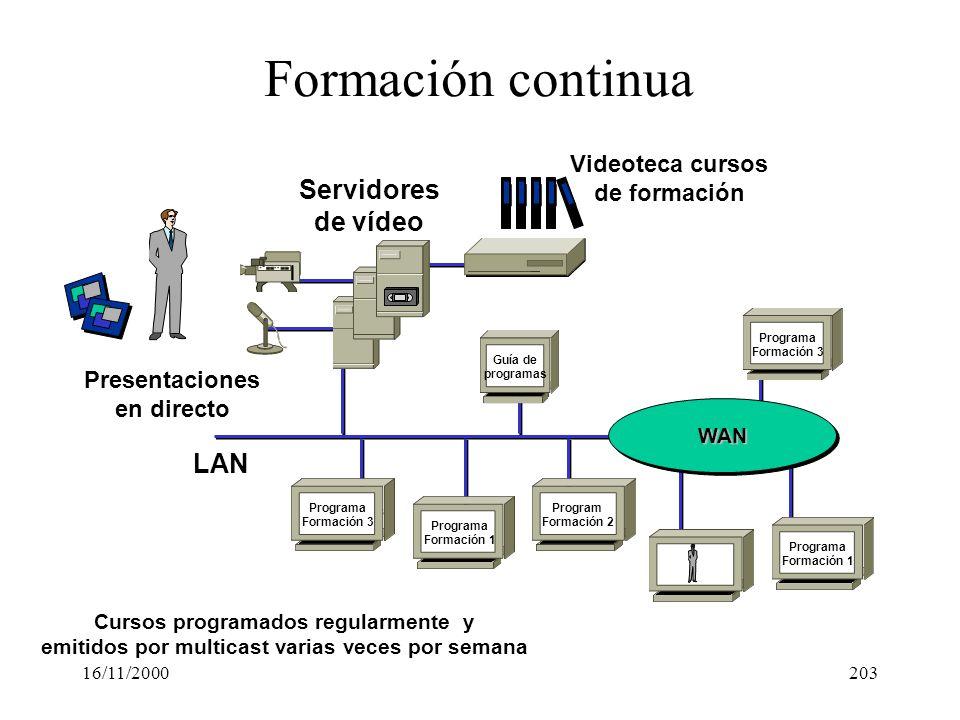 16/11/2000203 Formación continua Servidores de vídeo Cursos programados regularmente y emitidos por multicast varias veces por semana Training Program