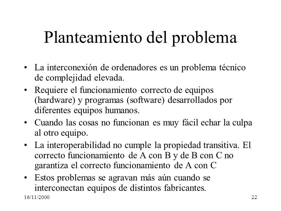 16/11/200022 Planteamiento del problema La interconexión de ordenadores es un problema técnico de complejidad elevada. Requiere el funcionamiento corr