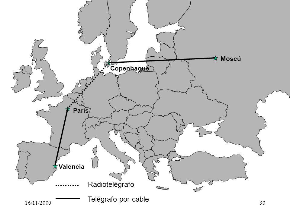 16/11/200030 Telégrafo por cable Radiotelégrafo Valencia París Copenhague Moscú