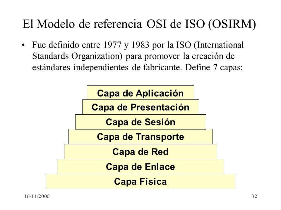 16/11/200032 El Modelo de referencia OSI de ISO (OSIRM) Fue definido entre 1977 y 1983 por la ISO (International Standards Organization) para promover