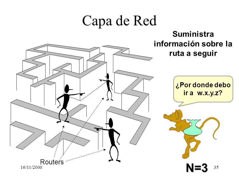 16/11/200035 Capa de Red ¿Por donde debo ir a w.x.y.z? Suministra información sobre la ruta a seguir N=3 Routers