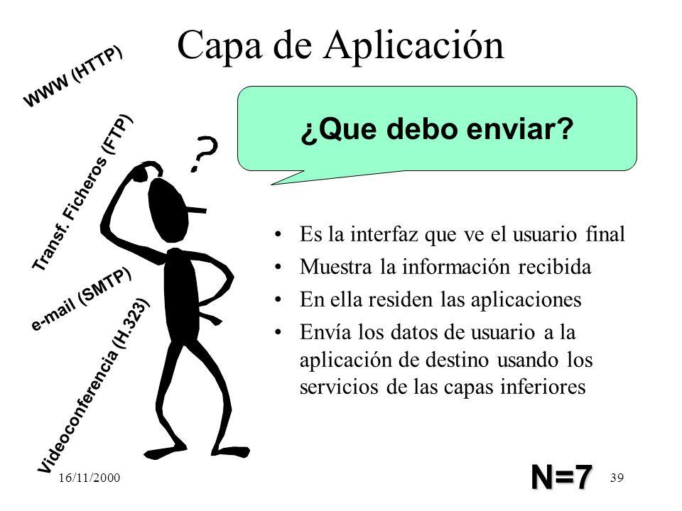 16/11/200039 Capa de Aplicación ¿Que debo enviar? Es la interfaz que ve el usuario final Muestra la información recibida En ella residen las aplicacio