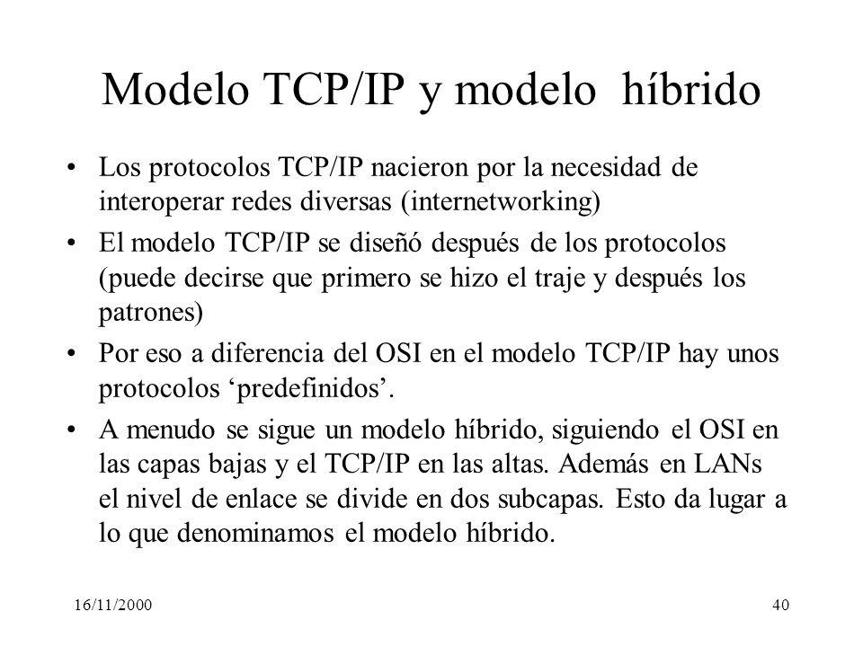 16/11/200040 Modelo TCP/IP y modelo híbrido Los protocolos TCP/IP nacieron por la necesidad de interoperar redes diversas (internetworking) El modelo