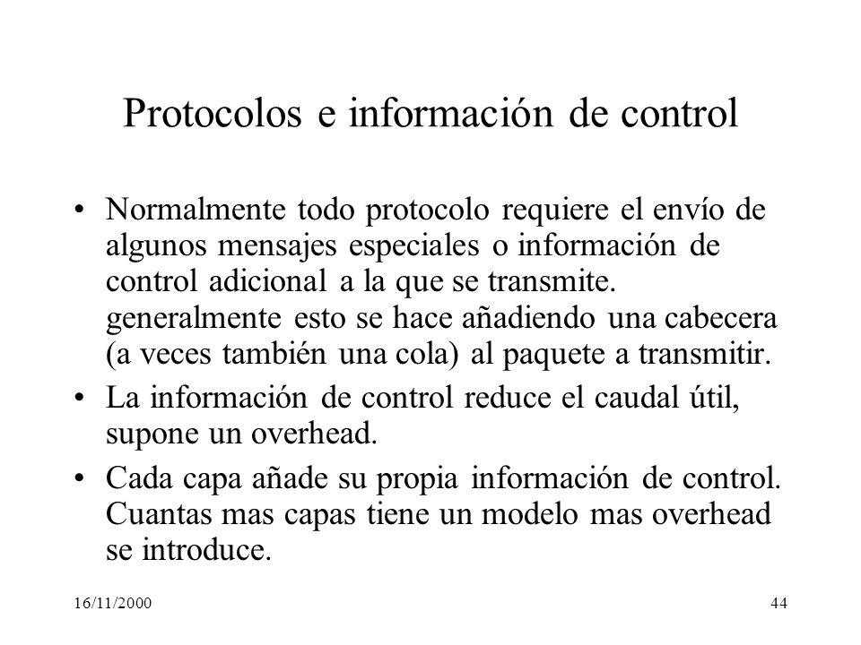 16/11/200044 Protocolos e información de control Normalmente todo protocolo requiere el envío de algunos mensajes especiales o información de control