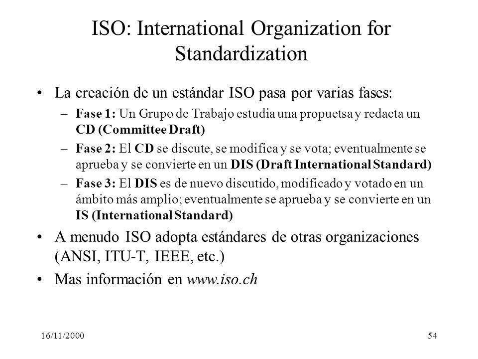 16/11/200054 ISO: International Organization for Standardization La creación de un estándar ISO pasa por varias fases: –Fase 1: Un Grupo de Trabajo es