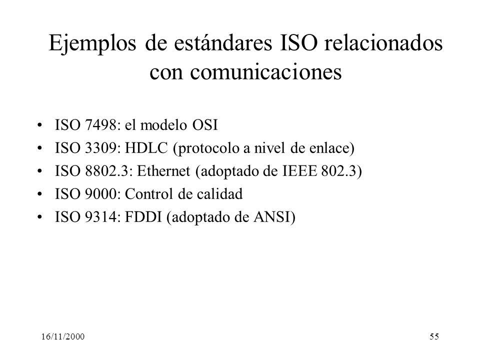 16/11/200055 Ejemplos de estándares ISO relacionados con comunicaciones ISO 7498: el modelo OSI ISO 3309: HDLC (protocolo a nivel de enlace) ISO 8802.