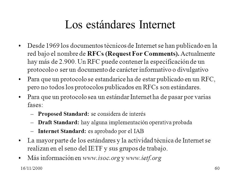 16/11/200060 Los estándares Internet Desde 1969 los documentos técnicos de Internet se han publicado en la red bajo el nombre de RFCs (Request For Com