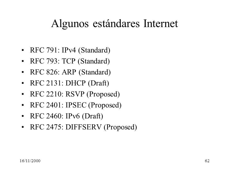 16/11/200062 Algunos estándares Internet RFC 791: IPv4 (Standard) RFC 793: TCP (Standard) RFC 826: ARP (Standard) RFC 2131: DHCP (Draft) RFC 2210: RSV