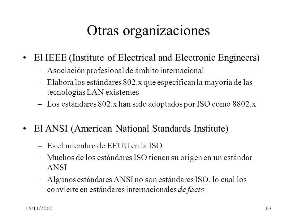 16/11/200063 Otras organizaciones El IEEE (Institute of Electrical and Electronic Engineers) –Asociación profesional de ámbito internacional –Elabora